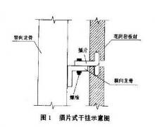 不锈钢大理石干挂件工程案例